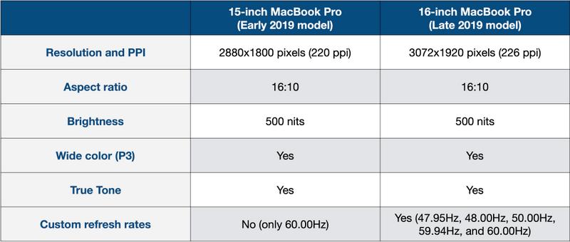 MacBook-Pro-16-3