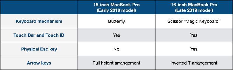 MacBook-Pro-16-5