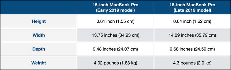 MacBook-Pro-16-1.2
