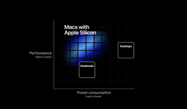 mac-chay-chip-intel-4